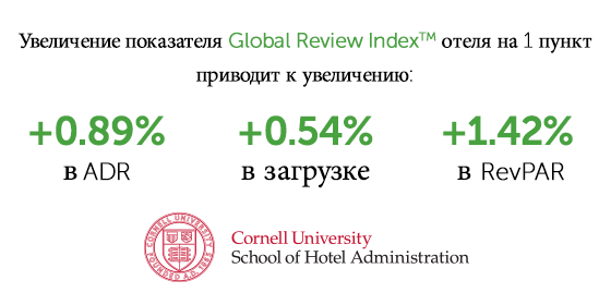 Global Review Index Cornell Study