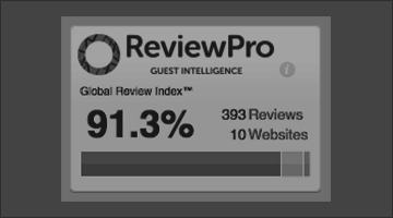 Global Review Index