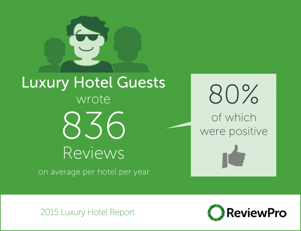 Reviewpro 39 S 2015 Top Luxury Hotel Brand Report